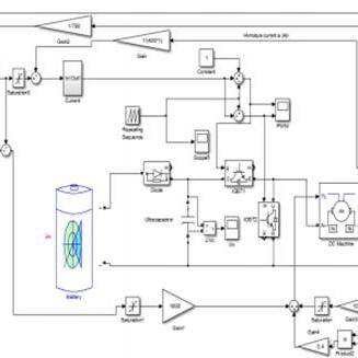 Рекуперативні режими мехатронного модуля електромобіля з суперконденсаторною батареєю