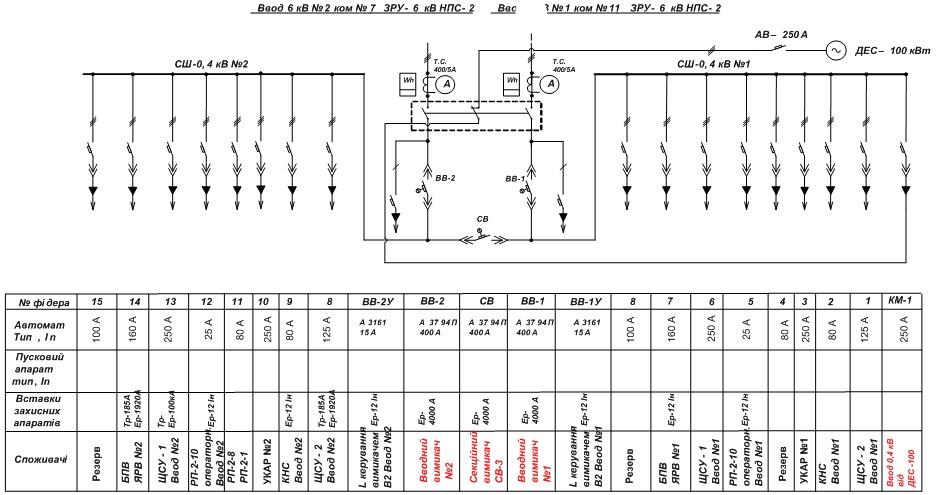 Однолинейная схема КТП-НПС-2