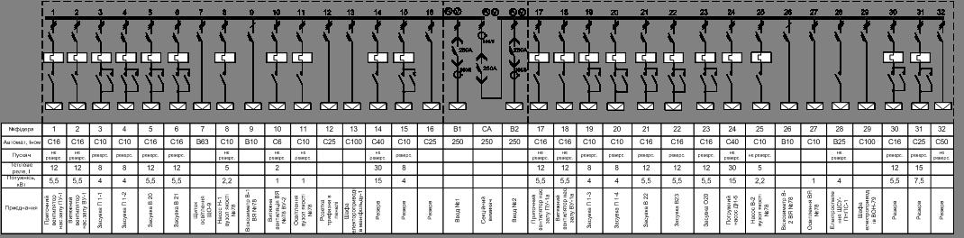 Однолинейная схема ЩСУ-ПНПС-1
