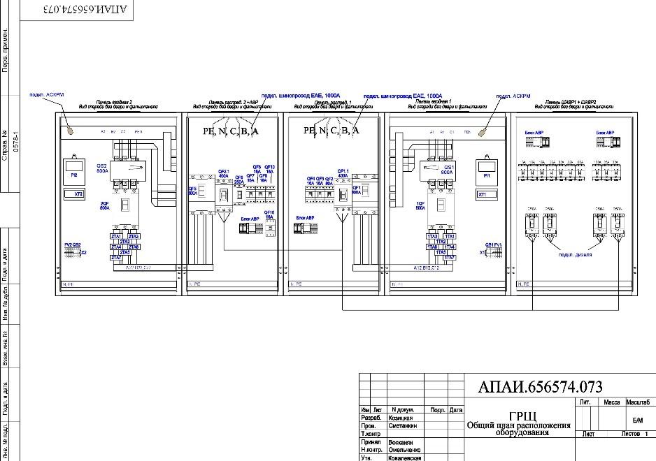 ГРЩ-план розташування обладнання