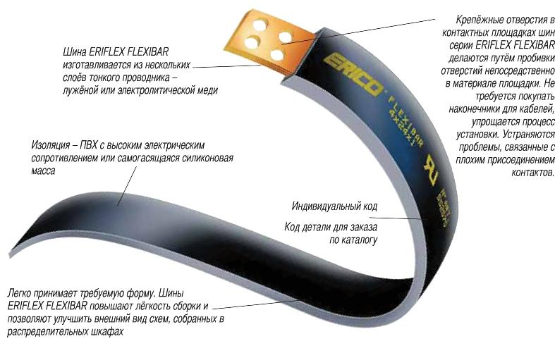 Гнучкі мідні шини ERIFLEX FLEXIBAR