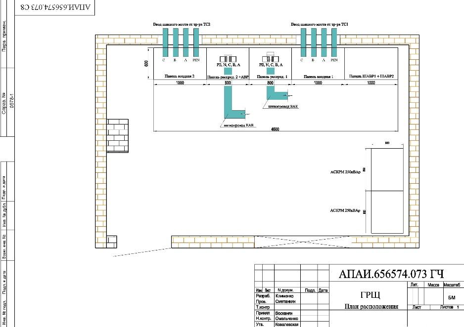 БЦ Брама - план розташування ГРЩ