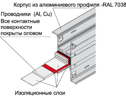 Малюнок 1
