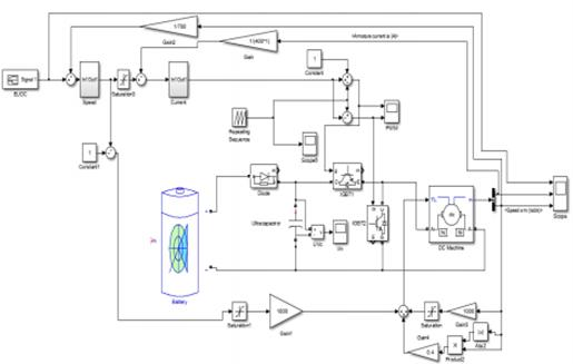 Компьютерная модель электропривода электромобиля
