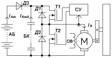 Функциональная схема лабораторной установки