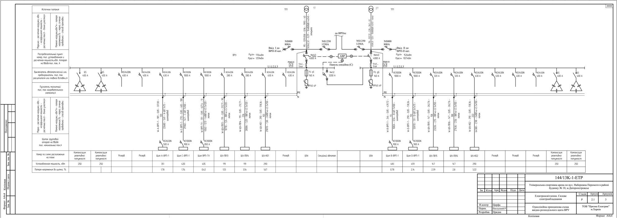 Однолинейная принципиальная схема вводно-распределительного щита (ВРУ)