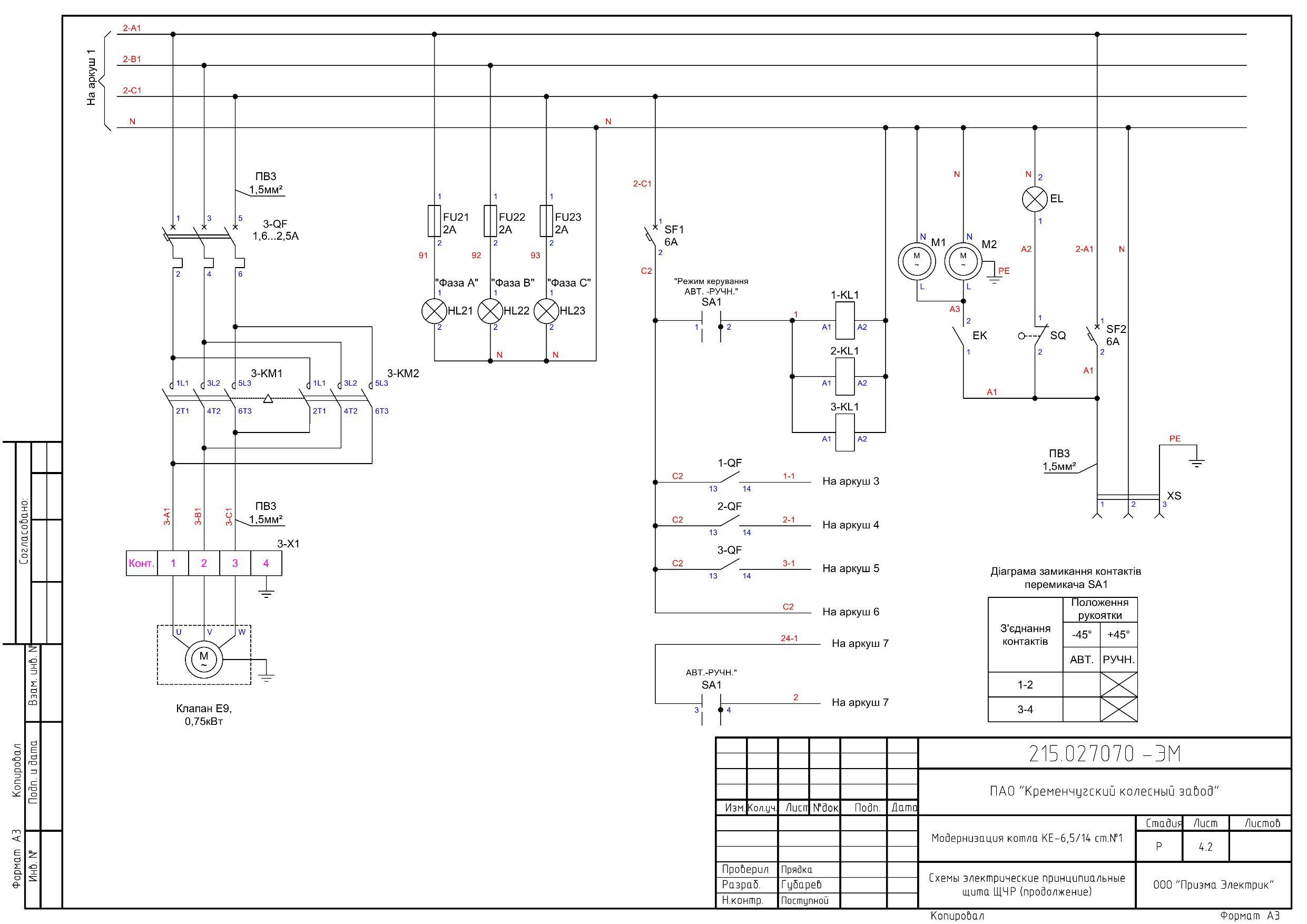 Схеми електричні принципові щита ЩР
