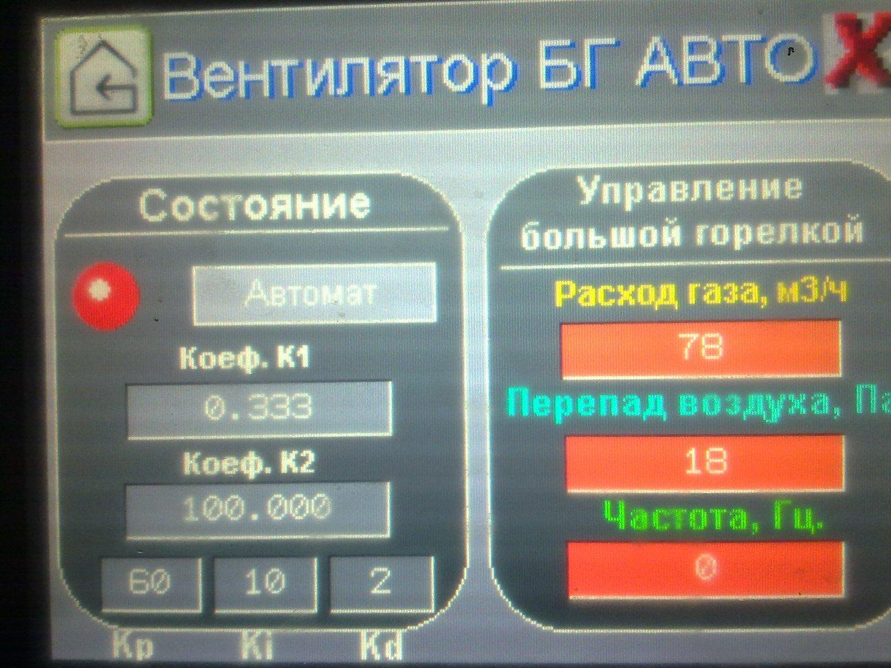 Система управління роботою котельного обладнання
